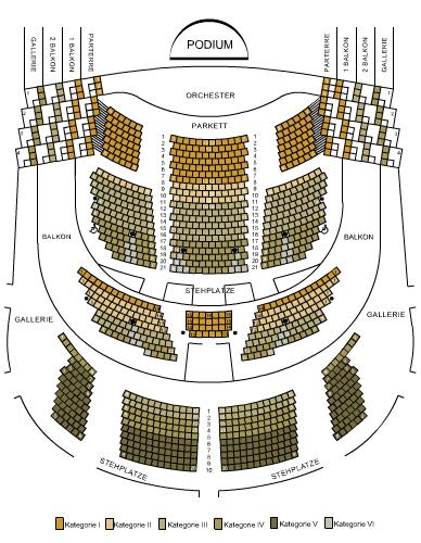 La Ópera Popular de Viena